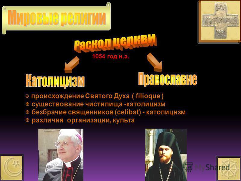 1054 год н.э. происхождение Святого Духа ( filioque ) существование чистилища -католицизм существование чистилища -католицизм безбрачие священников (celibat) - католицизм безбрачие священников (celibat) - католицизм различия организации, культа разли