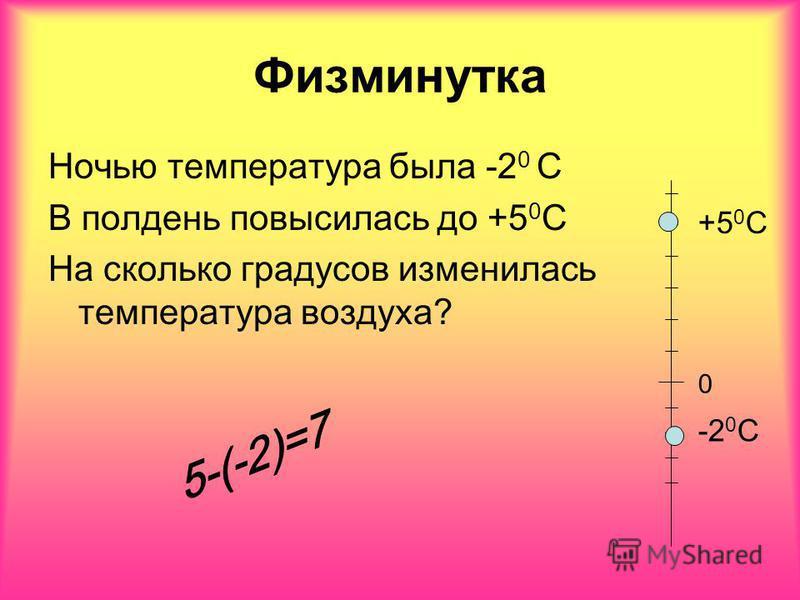Физминутка Ночью температура была -2 0 С В полдень повысилась до +5 0 С На сколько градусов изменилась температура воздуха? 0 -2 0 С +5 0 С