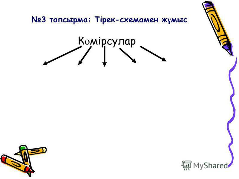 3 тапсырма: Тірек-схемамен ж ұ мыс К ө мірсулар