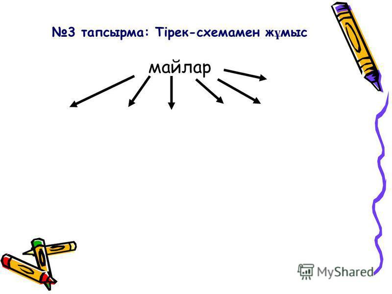 3 тапсырма: Тірек-схемамен ж ұ мыс майлар