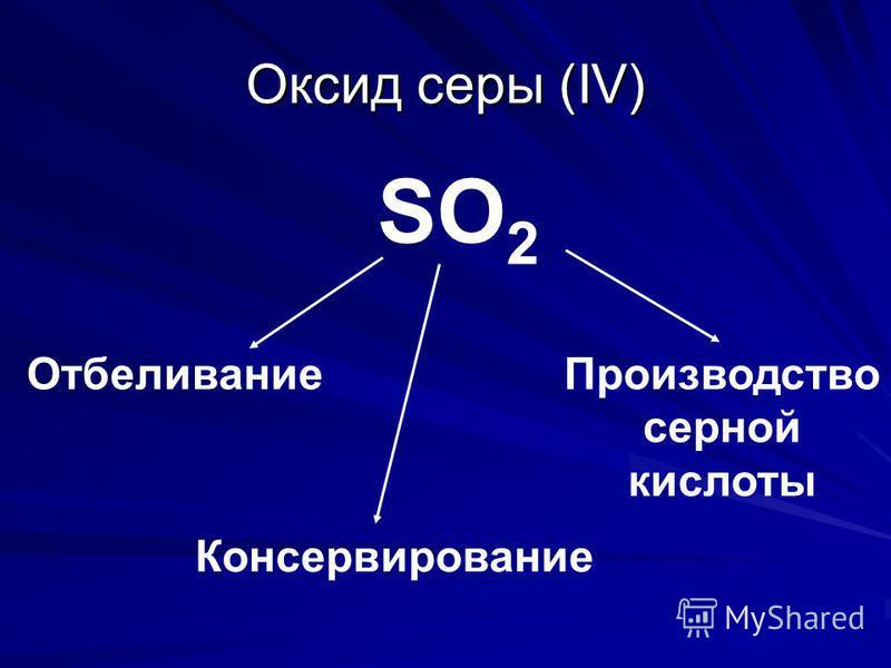 Оксид серы (IV) SO 2 Отбеливание Производство серной кислоты Консервирование