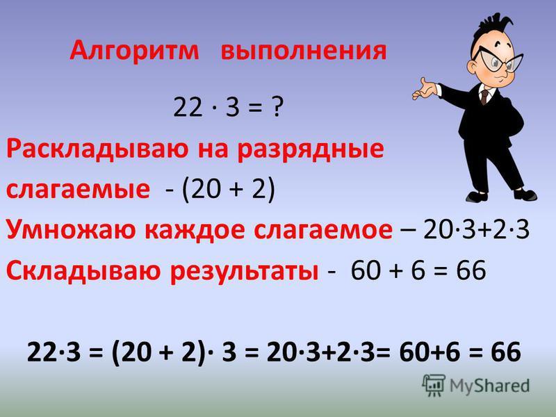 Алгоритм выполнения 22 · 3 = ? Раскладываю на разрядные слагаемые - (20 + 2) Умножаю каждое слагаемое – 20·3+2·3 Складываю результаты - 60 + 6 = 66 22·3 = (20 + 2)· 3 = 20·3+2·3= 60+6 = 66