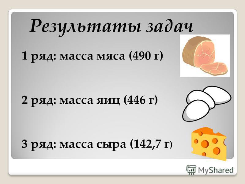 Результаты задач 1 ряд: масса мяса (490 г) 2 ряд: масса яиц (446 г) 3 ряд: масса сыра (142,7 г )