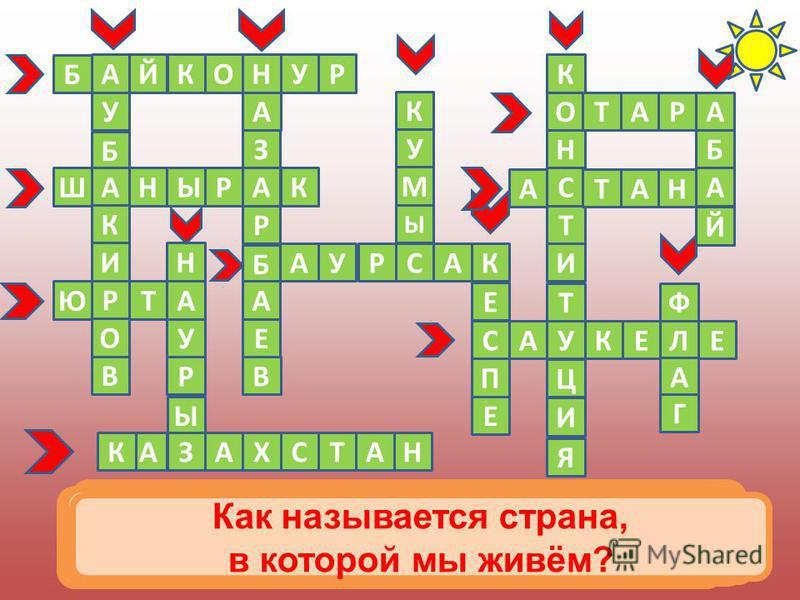 Б АЙКОНУР У Б А К И Р О В А З А Р Б А В Е ШНЫРК ЮТА Н У Р Ы ЗАКАХСТАН АУРСАК Е С П Е Ы М У К АУКЕЛЕ Ф А Г Ц И Т И Т С Н О К Я ТАРА Б А Й НАТА Как называется Казахстанский космодром? Назовите первого казахстанского космонавта. Назовите первого Президе