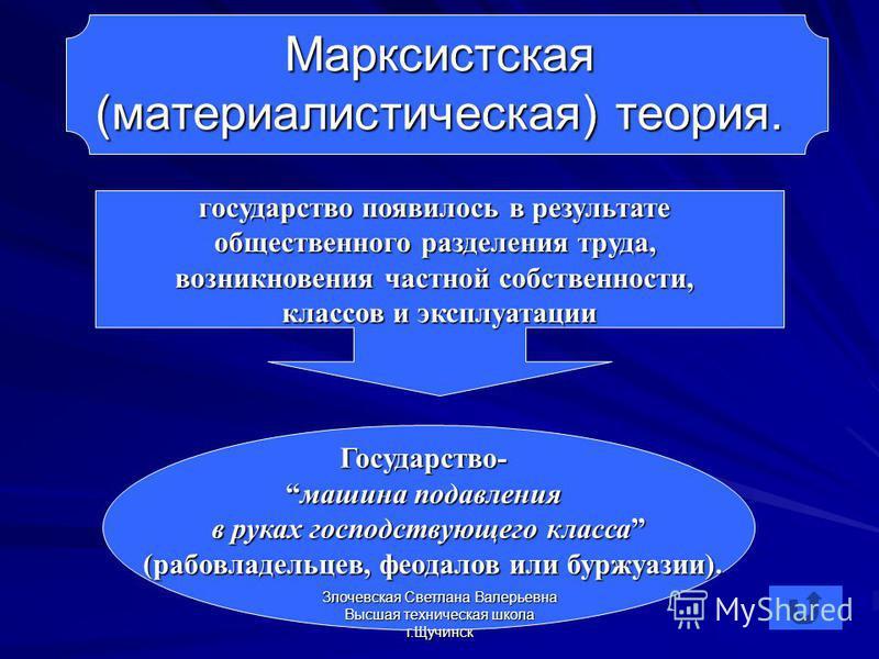 Марксистская (материалистическая) теория. государство появилось в результате общественного разделения труда, возникновения частной собственности, классов и эксплуатации Государство- машина подавления машина подавления в руках господствующего класса (
