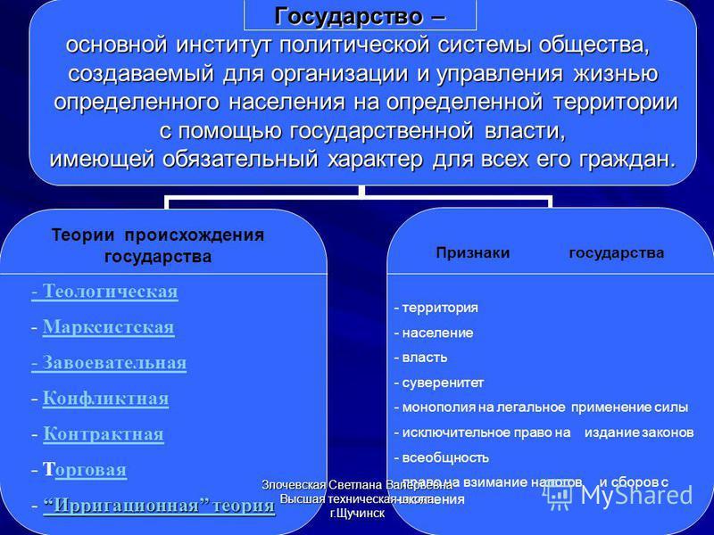 Теории происхождения государства - Теологическая - Марксистская Марксистская - Завоевательная - Конфликтная Конфликтная - Контрактная Контрактная - Торговаяорговая Ирригационная теория Ирригационная теория - Ирригационная теория Ирригационная теория