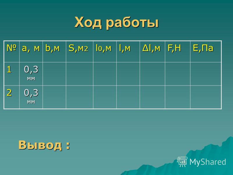 Ход работы Вывод : а, м b,м S,м 2 l 0,м l,м l,мl,м F,Н E,Па 1 0,3 мм 2