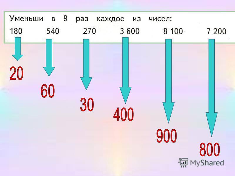 480 30060 Посчитай вместе с бабочкой 24 ×20 -180 :5:5 ×80 4800