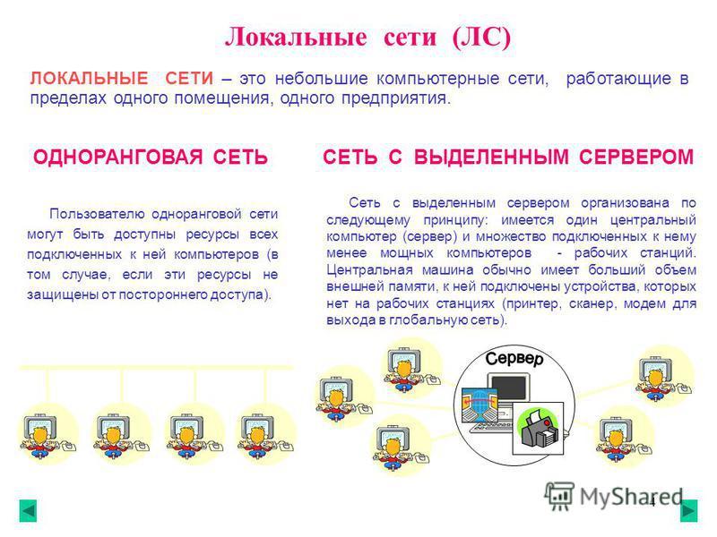 4 Локальные сети (ЛС) ЛОКАЛЬНЫЕ СЕТИ – это небольшие компьютерные сети, работающие в пределах одного помещения, одного предприятия. Пользователю одноранговой сети могут быть доступны ресурсы всех подключенных к ней компьютеров (в том случае, если эти