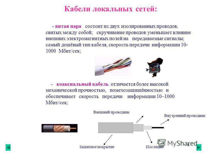 6 Кабели локальных сетей: - витая пара состоит из двух изолированных проводов, свитых между собой; скручивание проводов уменьшает влияние внешних электромагнитных полей на передаваемые сигналы; самый дешёвый тип кабеля, скорость передачи информации 1