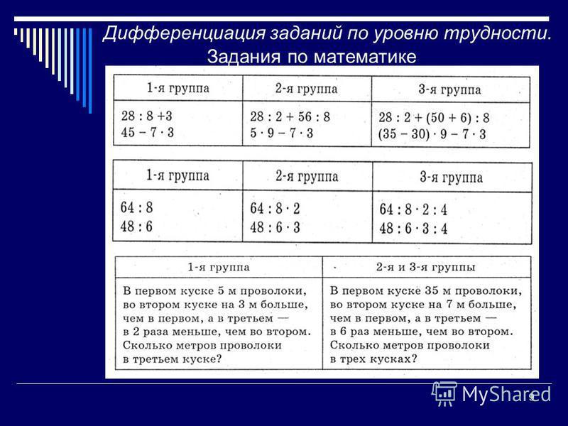 9 Дифференциация заданий по уровню трудности. Задания по математике