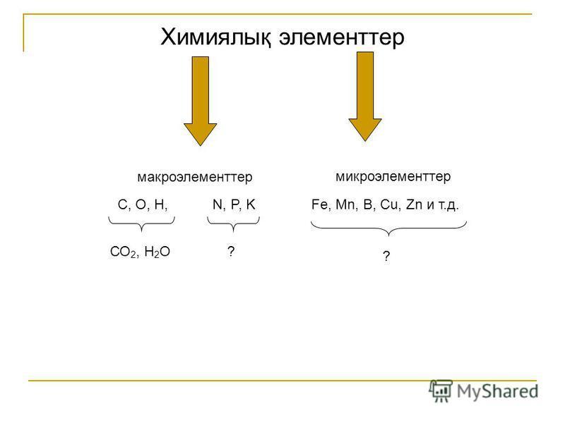 Химиялық элементтер макроэлементы микроэлементы С, О, Н,N, P, KFe, Mn, B, Cu, Zn и т.д. СО 2, Н 2 О ? ?