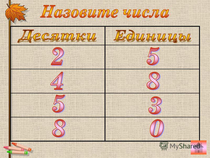 Прямой и обратный счёт в пределах 10 Прямой и обратный счёт в пределах 100 (десятками) Прямой и обратный счёт от 10 до 20 От 30 до 40 От 60 до 70 От 90 до 100