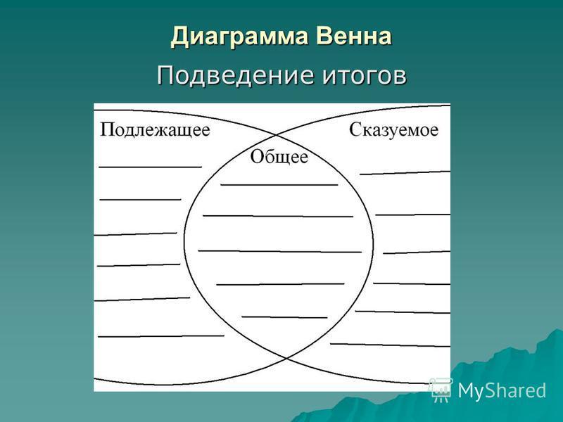 Диаграмма Венна Подведение итогов