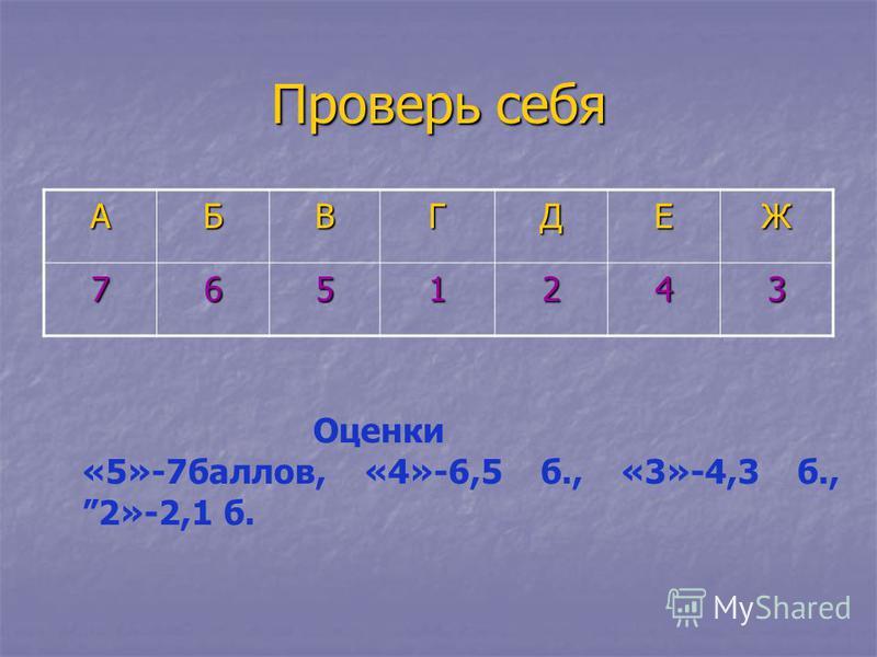 Проверь себя AБВГДЕЖ 7651243 Оценки «5»-7 баллов, «4»-6,5 б., «3»-4,3 б., 2»-2,1 б.