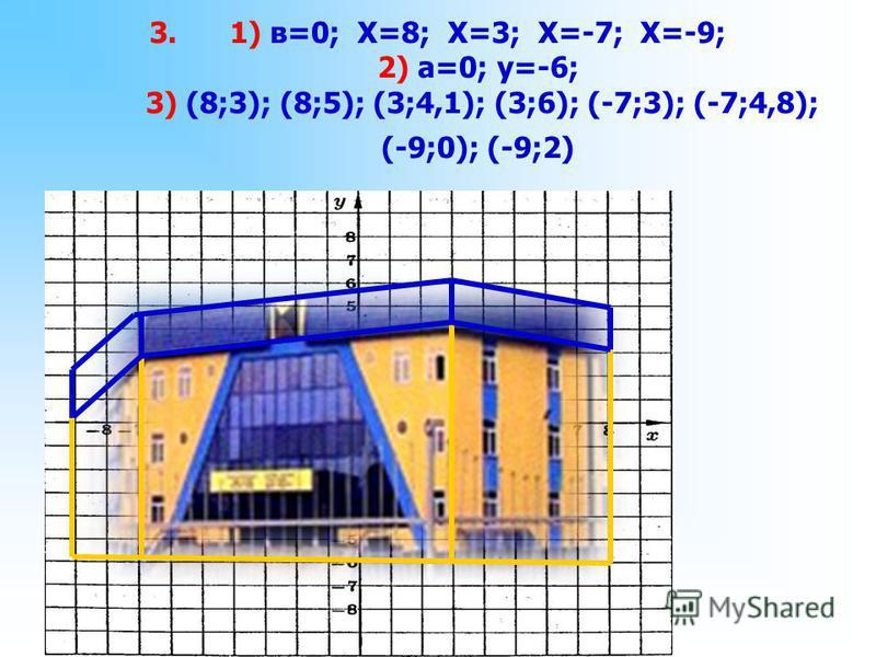 3. 1) в=0; Х=8; Х=3; Х=-7; Х=-9; 2) а=0; у=-6; 3) (8;3); (8;5); (3;4,1); (3;6); (-7;3); (-7;4,8); (-9;0); (-9;2)