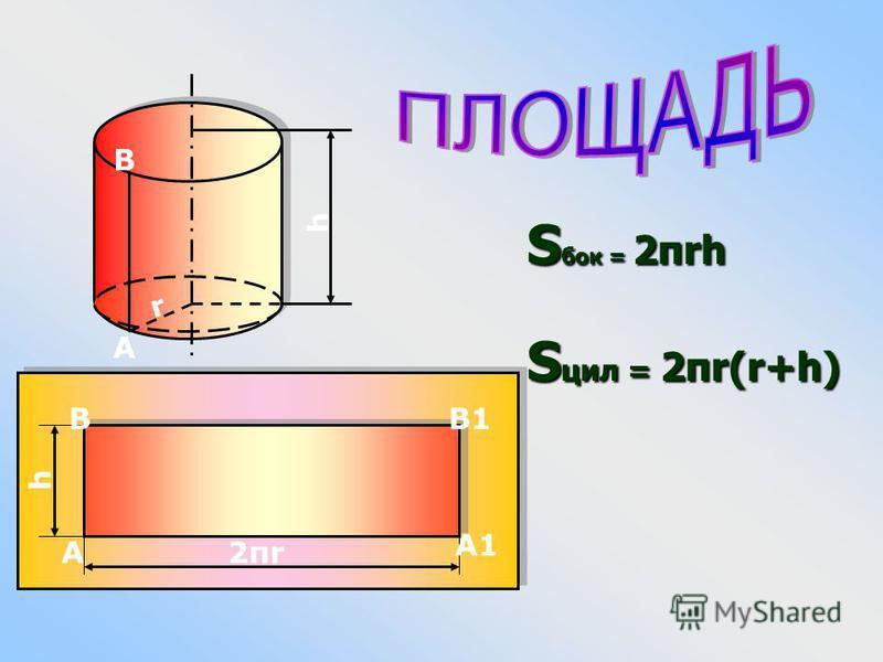 S бок = 2 пкh S цил = 2 пк(r+h) B A r h h 2 пк B A A1 B1