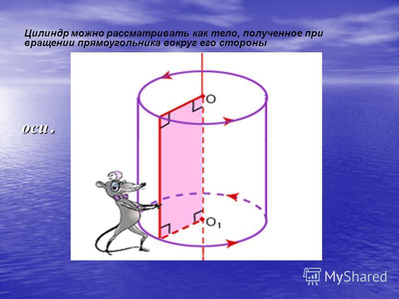 оси. Цилиндр можно рассматривать как тело, полученное при вращении прямоугольника вокруг его стороны