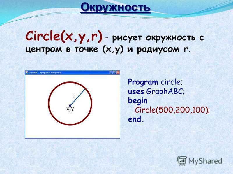 Circle(x,y,r) - рисует окружность с центром в точке (x,y) и радиусом r. Окружность Program circle; uses GraphABC; begin Circle(500,200,100); end. x1,y1 r x,y r
