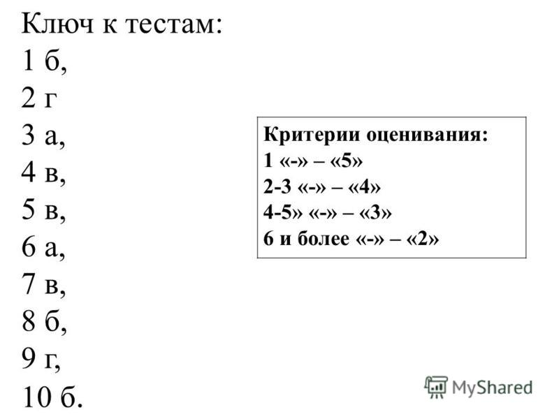 Ключ к тестам: 1 б, 2 г 3 а, 4 в, 5 в, 6 а, 7 в, 8 б, 9 г, 10 б. Критерии оценивания: 1 «-» – «5» 2-3 «-» – «4» 4-5» «-» – «3» 6 и более «-» – «2»