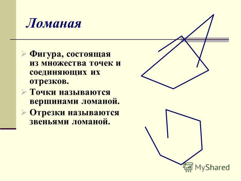 Ломаная Фигура, состоящая из множества точек и соединяющих их отрезков. Точки называются вершинами ломаной. Отрезки называются звеньями ломаной.