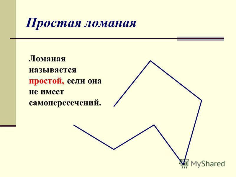 Простая ломаная Ломаная называется простой, если она не имеет самопересечений.