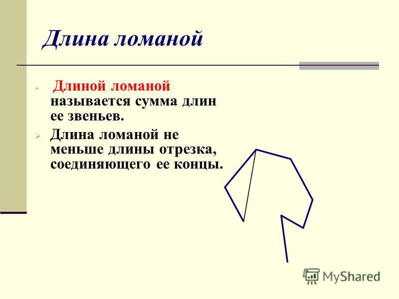 Длина ломаной Длиной ломаной называется сумма длин ее звеньев. Длина ломаной не меньше длины отрезка, соединяющего ее концы.