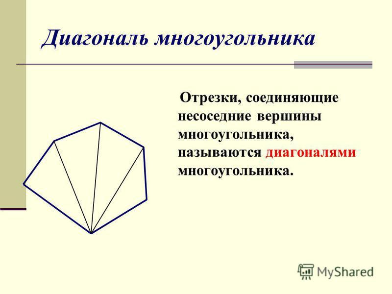Диагональ многоугольника Отрезки, соединяющие не соседние вершины многоугольника, называются диагоналями многоугольника.