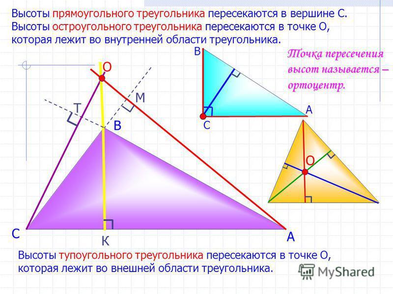 А В С К М O Т Высоты тупоугольного треугольника пересекаются в точке О, которая лежит во внешней области треугольника. Высоты прямоугольного треугольника пересекаются в вершине С. Высоты остроугольного треугольника пересекаются в точке О, которая леж