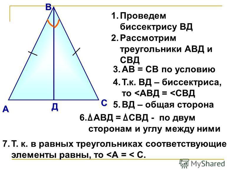 ВА С Д 1. Проведем биссектрису ВД 2. Рассмотрим треугольники АВД и СВД 3. АВ = СВ по условию 4.Т.к. ВД – биссектриса, то <АВД = <СВД 5. ВД – общая сторона 6. АВД = СВД - по двум сторонам и углу между ними 7.Т. к. в равных треугольниках соответствующи
