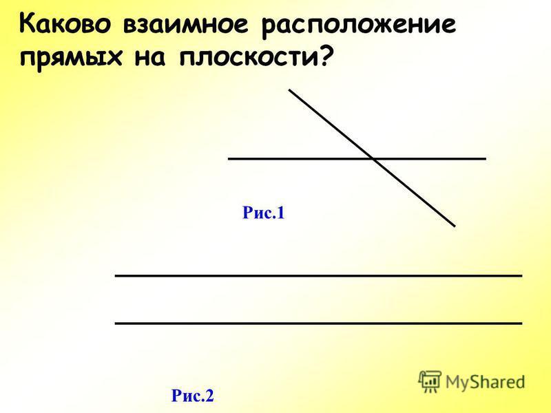 Рис.1 Рис.2 Каково взаимное расположение прямых на плоскости?