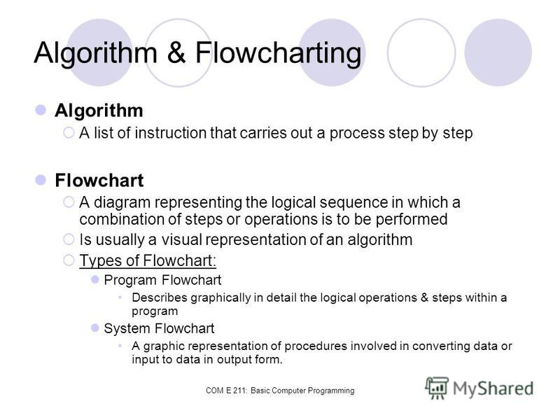 COM E 211: Basic Computer Programming Algorithm & Flowcharting Algorithm A list of instruction that carries out a process step by step Flowchart A diagram representing the logical sequence in which a combination of steps or operations is to be perfor