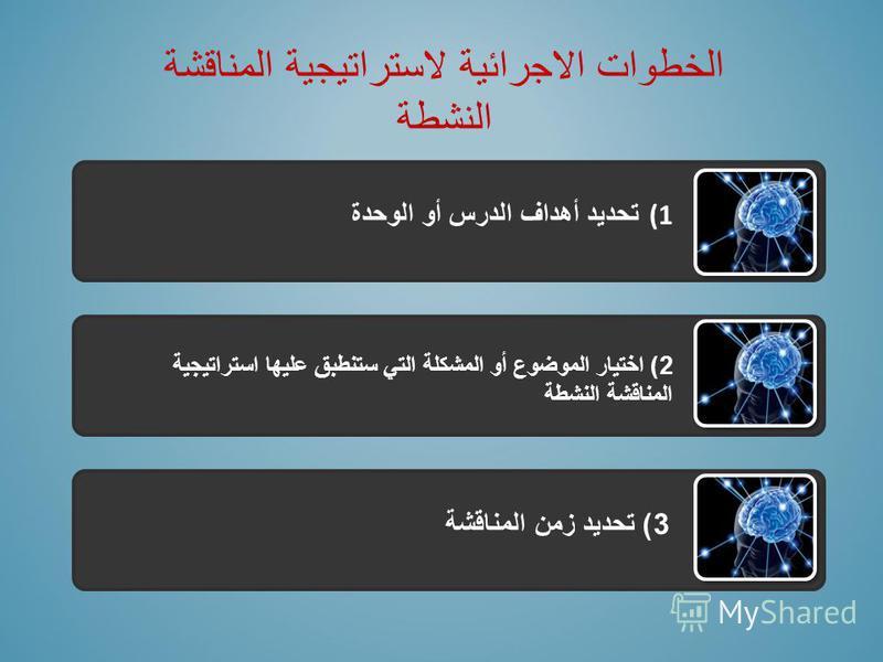 الخطوات الاجرائية لاستراتيجية المناقشة النشطة 1) تحديد أهداف الدرس أو الوحدة 2) اختيار الموضوع أو المشكلة التي ستنطبق عليها استراتيجية المناقشة النشطة 3) تحديد زمن المناقشة