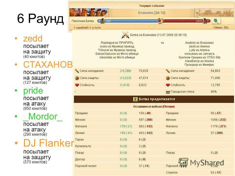 6 Раунд zedd посылает на защиту (40 юнитов) СТАХАНОВ посылает на защиту (127 юнитов) pride посылает на атаку (950 юнитов) _Mordor_ посылает на атаку (290 юнитов) DJ Flanker посылает на защиту (570 юнитов)