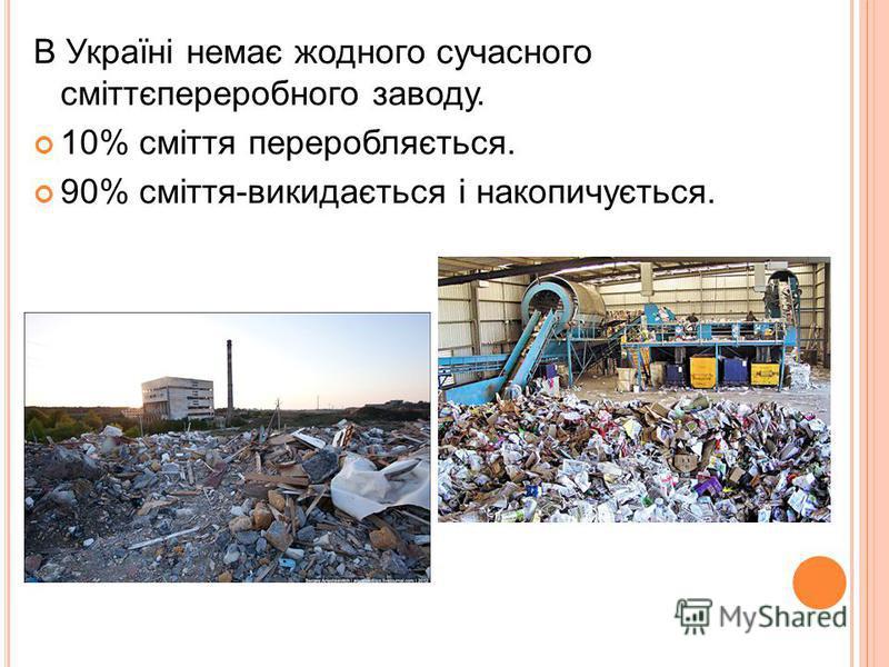 Майже 50% того, що ми викидаємо (папір, скло, метал та інші матеріали), є придатним для повторного використання. На жаль, велика частина відходів все ще відправляється на звалища.