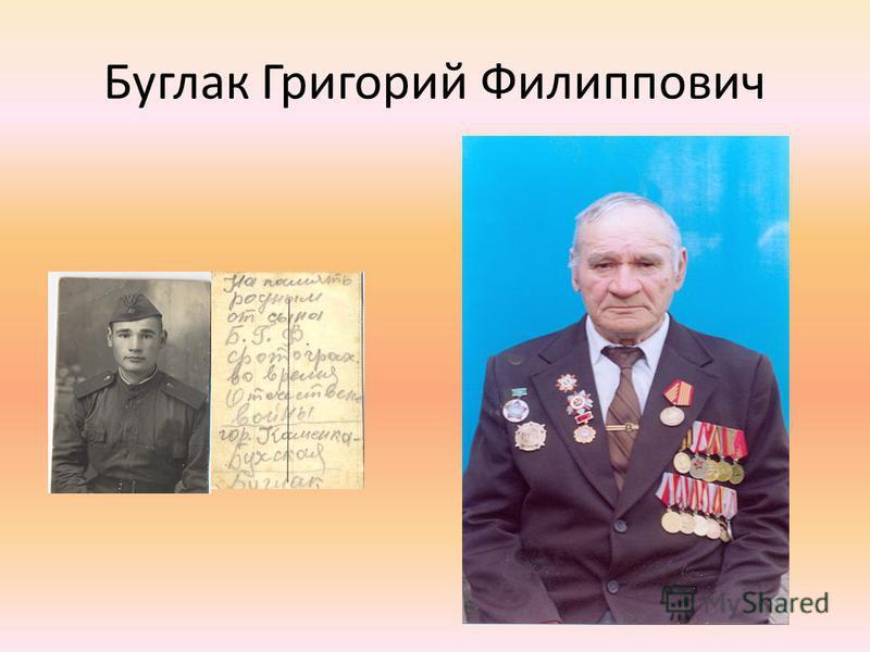 Буглак Григорий Филиппович
