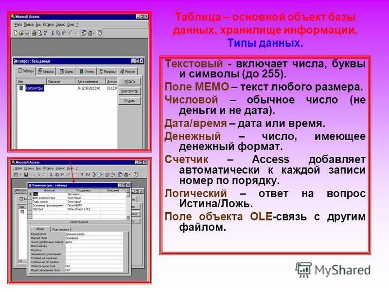 Таблица – основной объект базы данных, хранилище информации. Типы данных. Текстовый - включает числа, буквы и символы (до 255). Поле МЕМО – текст любого размера. Числовой – обычное число (не деньги и не дата). Дата/время – дата или время. Денежный –
