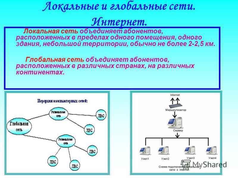 Локальные и глобальные сети. Интернет. Локальная сеть объединяет абонентов, расположенных в пределах одного помещения, одного здания, небольшой территории, обычно не более 2-2,5 км. Глобальная сеть объединяет абонентов, расположенных в различных стра