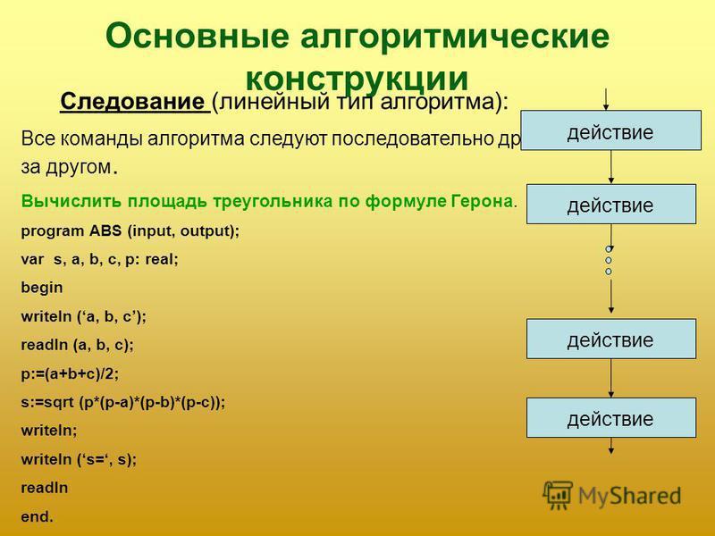 Основные алгоритмические конструкции Следование (линейный тип алгоритма): Все команды алгоритма следуют последовательно друг за другом. Вычислить площадь треугольника по формуле Герона. program ABS (input, output); var s, a, b, c, p: real; begin writ