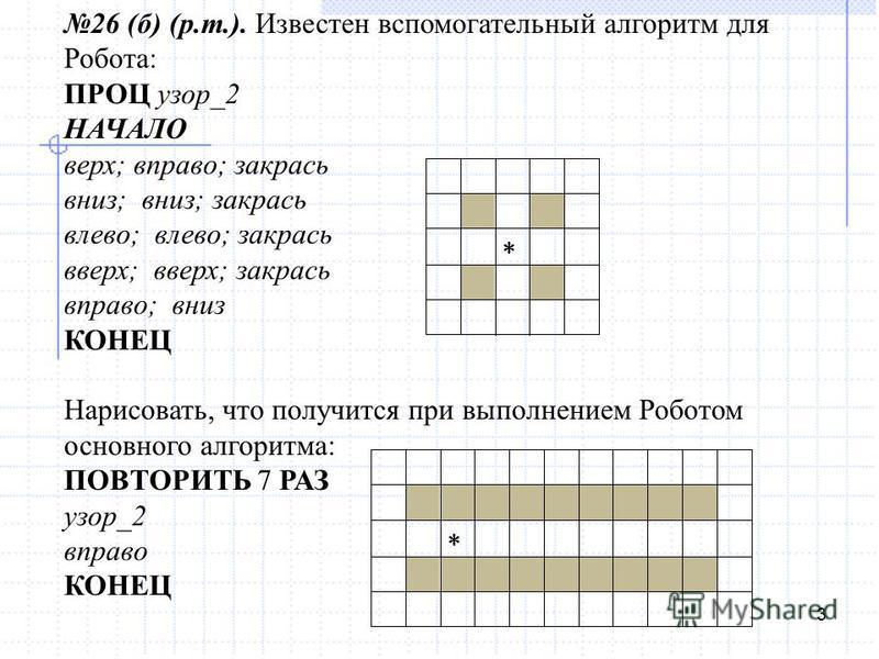 3 26 (б) (р.т.). Известен вспомогательный алгоритм для Робота: ПРОЦ узор_2 НАЧАЛО верх; вправо; закрась вниз; вниз; закрась влево; влево; закрась вверх; вверх; закрась вправо; вниз КОНЕЦ Нарисовать, что получится при выполнением Роботом основного алг
