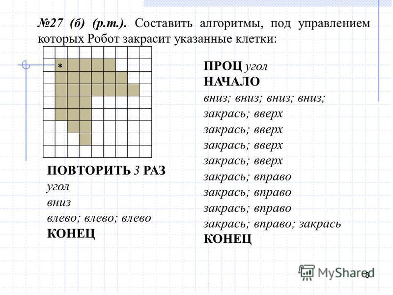 8 27 (б) (р.т.). Составить алгоритмы, под управлением которых Робот закрасит указанные клетки: ПРОЦ угол НАЧАЛО вниз; вниз; закрась; вверх закрась; вправо закрась; вправо; закрась КОНЕЦ ПОВТОРИТЬ 3 РАЗ угол вниз влево; влево; влево КОНЕЦ
