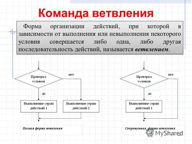 Команда ветвления 5 Форма организации действий, при которой в зависимости от выполнения или невыполнения некоторого условия совершается либо одна, либо другая последовательность действий, называется ветвлением.