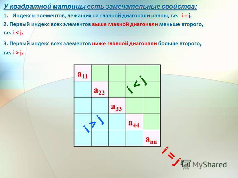 a 11 a 22 a 33 a 44 a nn У квадратной матрицы есть замечательные свойства: 1. Индексы элементов, лежащих на главной диагонали равны, т.е. i = j. 2. Первый индекс всех элементов выше главной диагонали меньше второго, т.е. i < j. 3. Первый индекс всех