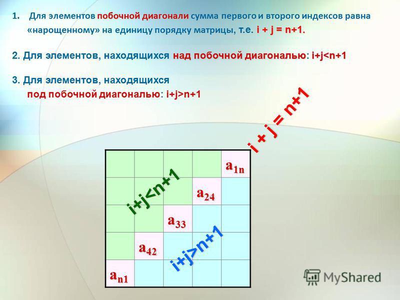 a 1n a 24 a 33 a 42 a n1 i+j<n+1 i+j>n+1 i + j = n+1 3. Для элементов, находящихся под побочной диагональю: i+j>n+1 побочной диагонали i + j = n+1. 1. Для элементов побочной диагонали сумма первого и второго индексов равна «нарощенному» на единицу по