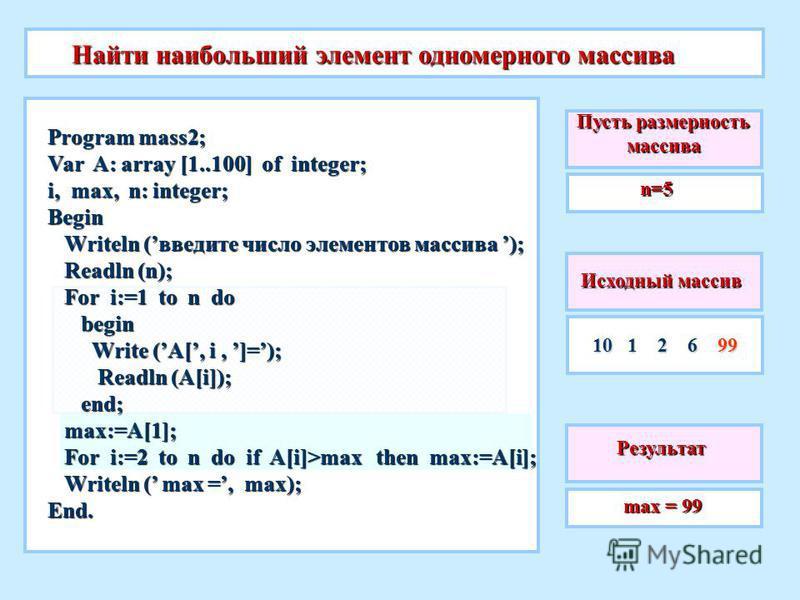 10 1 2 6 99 Пусть размерность массива n=5 max = 99 max = 99 Исходный массив Результат Найти наибольший элемент одномерного массива Program mass2; Var A: array [1..100] of integer; i, max, n: integer; Begin Writeln (введите число элементов массива );