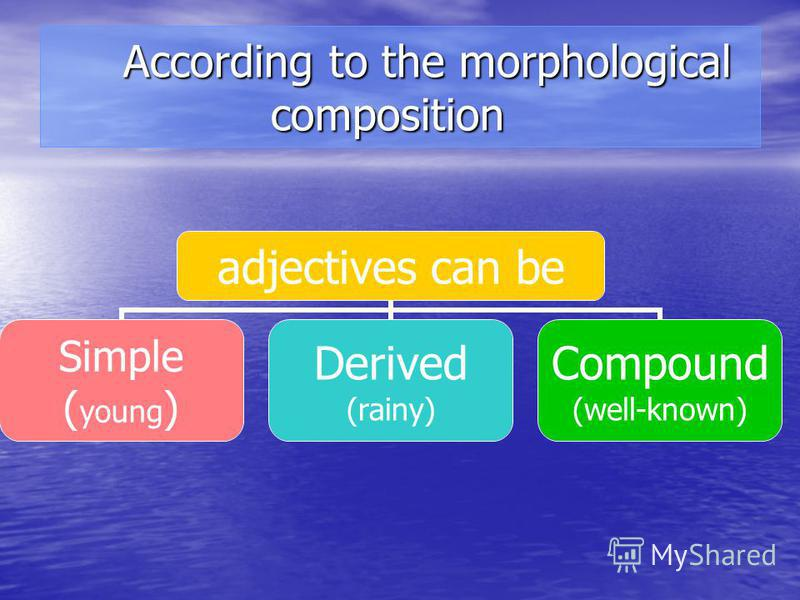 According to the morphological composition According to the morphological composition adjectives can be Simple (young) Derived (rainy) Compound (well-known)