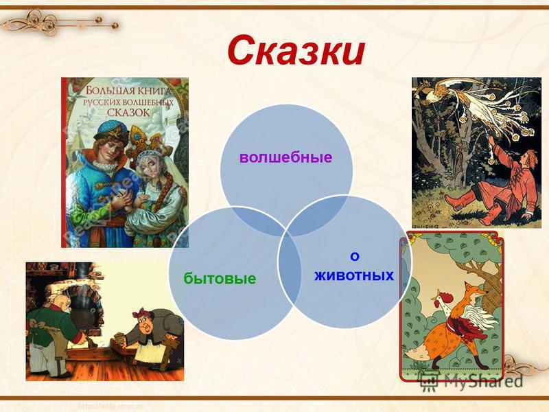 волшебные бытовые о животных Сказки