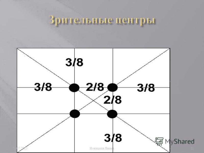 23.07.201511 Новицкая Янина