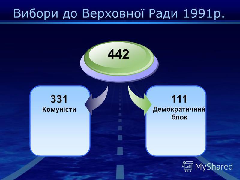 Вибори до Верховної Ради 1991р. 111 Демократичний блок 331 Комуністи 442