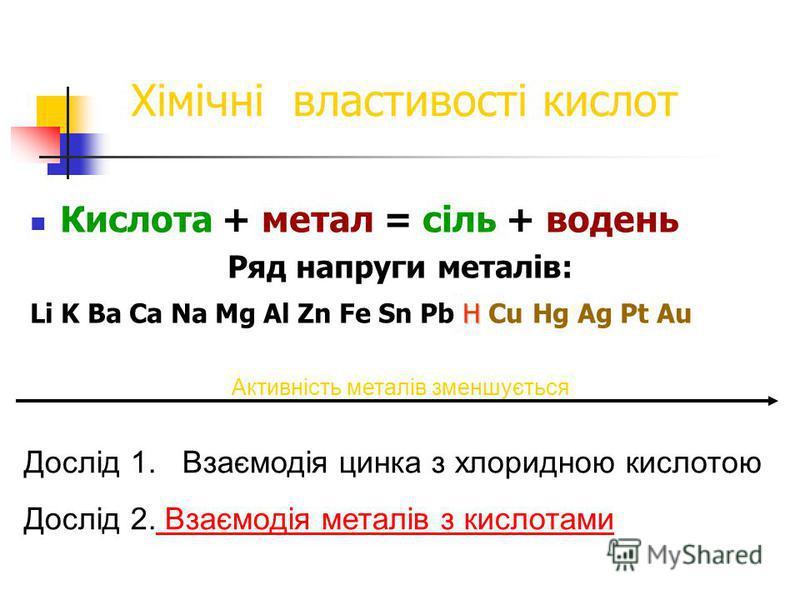 КИСЛОТА + СіЛЬСіЛЬ Металл Основний оксид Основа Сіль + Н2Н2 Н2ОН2О Н2ОН2О кислота Хімічні властивості кислот